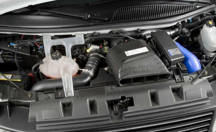 2022 Chevrolet Express Engine